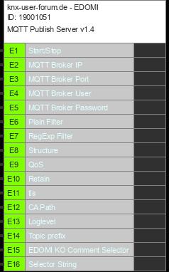 knx-user-forum Service - Downloadbereich