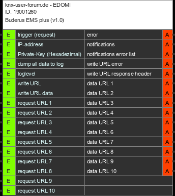 Favorit knx-user-forum Service - Downloadbereich FQ02